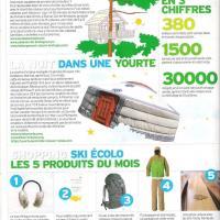 Dossier Nature - Pili Pili